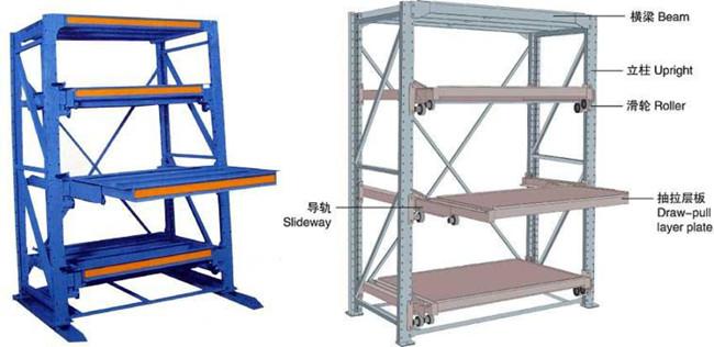 抽拉式货架结构图